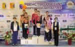 Три золотые медали первенства России по спортивной акробатике - у новгородских спортсменов